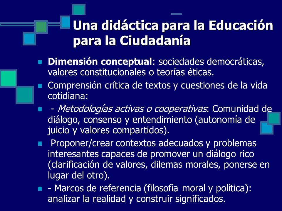 Una didáctica para la Educación para la Ciudadanía