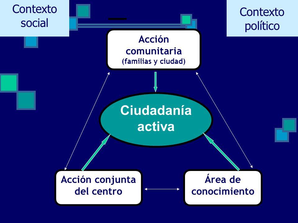 Acción comunitaria (familias y ciudad) Acción conjunta del centro