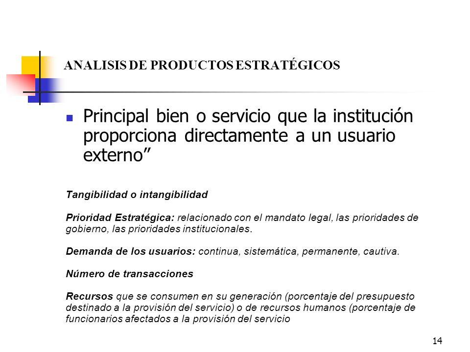 ANALISIS DE PRODUCTOS ESTRATÉGICOS