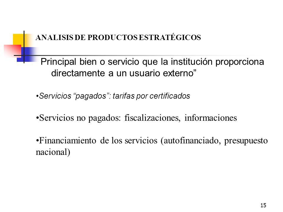 Servicios no pagados: fiscalizaciones, informaciones