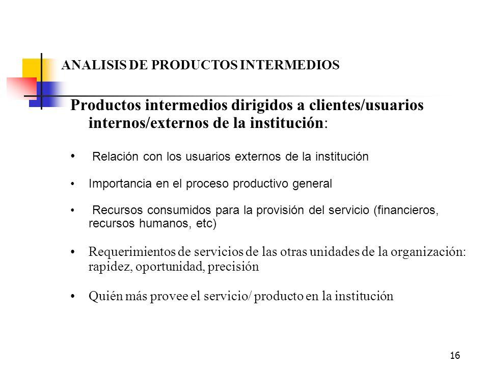 ANALISIS DE PRODUCTOS INTERMEDIOS
