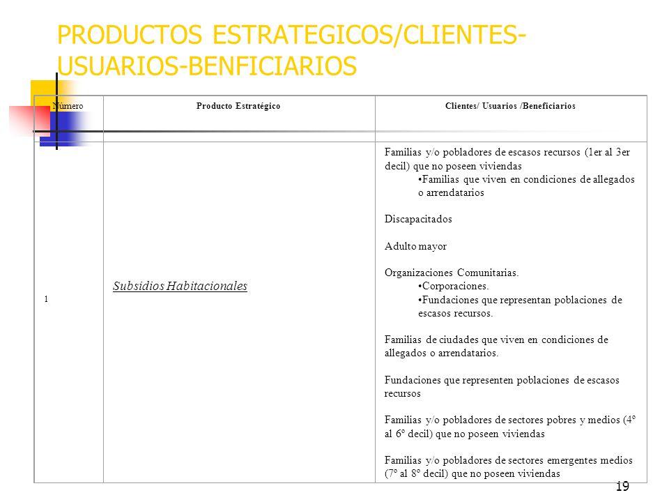 PRODUCTOS ESTRATEGICOS/CLIENTES-USUARIOS-BENFICIARIOS