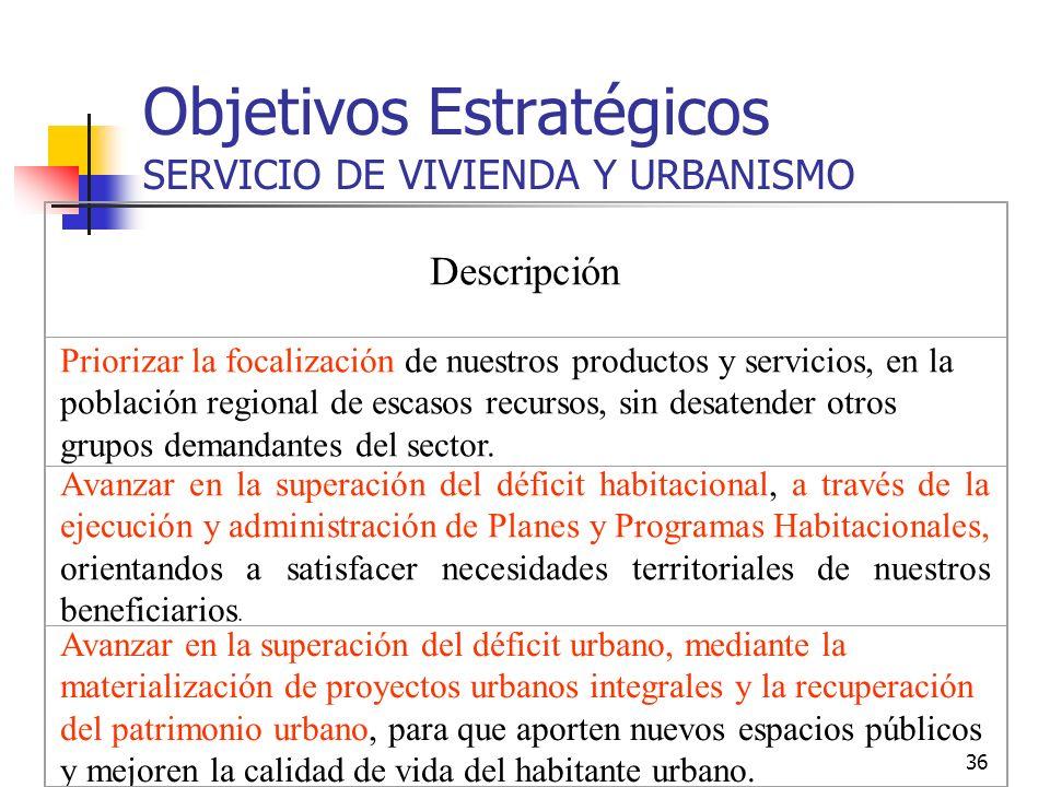 Objetivos Estratégicos SERVICIO DE VIVIENDA Y URBANISMO