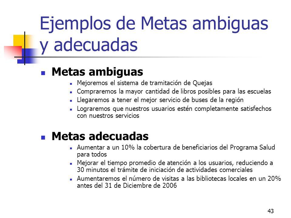 Ejemplos de Metas ambiguas y adecuadas