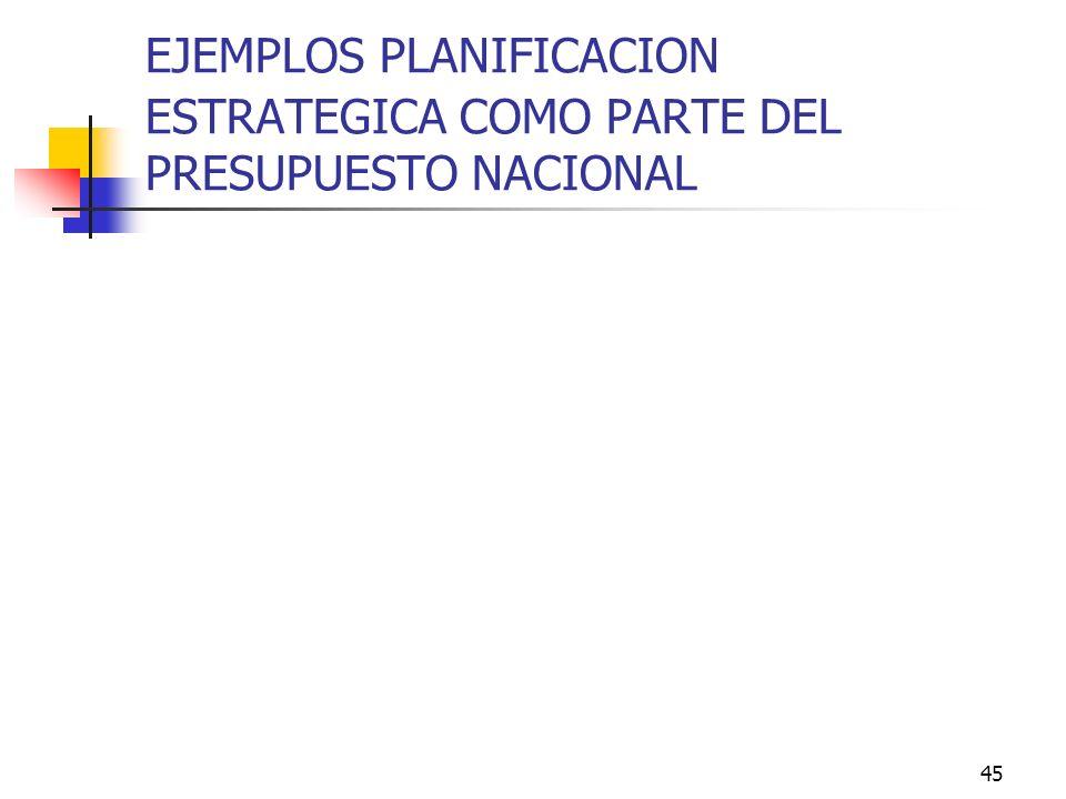 EJEMPLOS PLANIFICACION ESTRATEGICA COMO PARTE DEL PRESUPUESTO NACIONAL