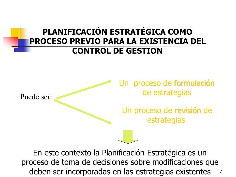 Un proceso de formulación de estrategias