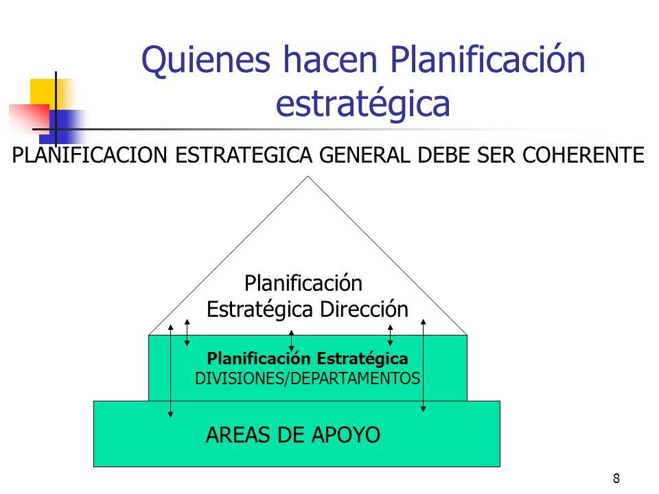 Quienes hacen Planificación estratégica