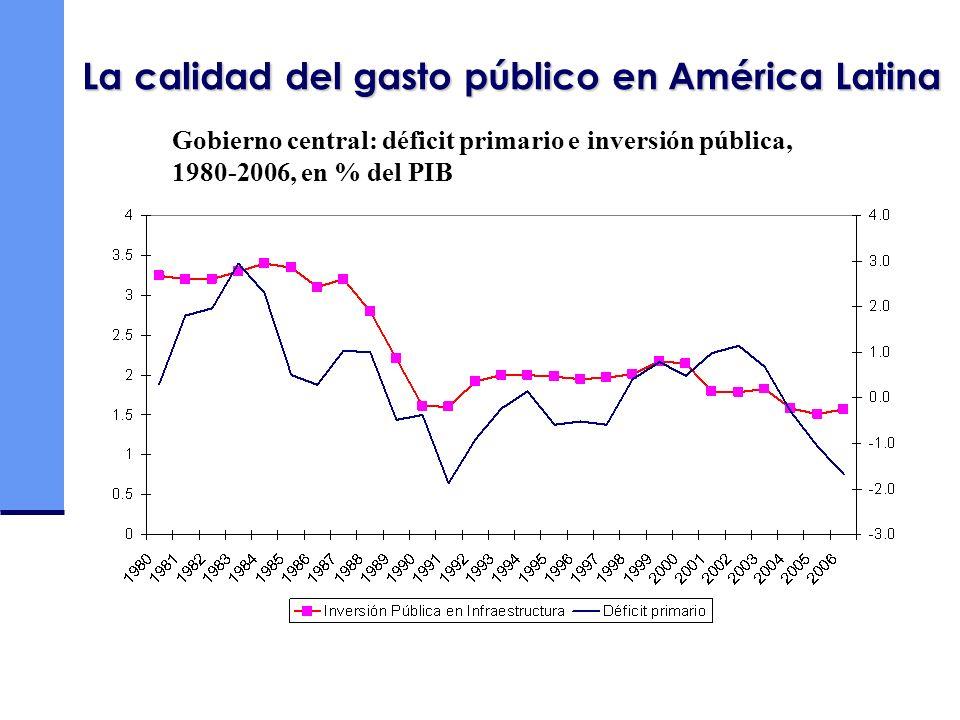 La calidad del gasto público en América Latina