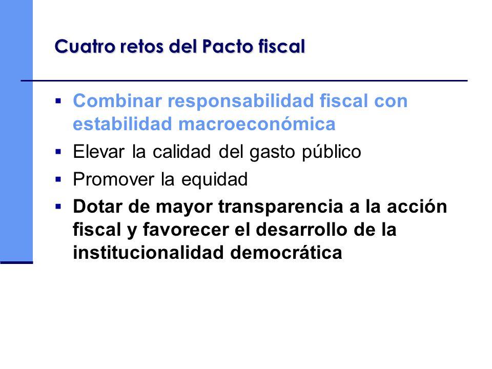 Cuatro retos del Pacto fiscal