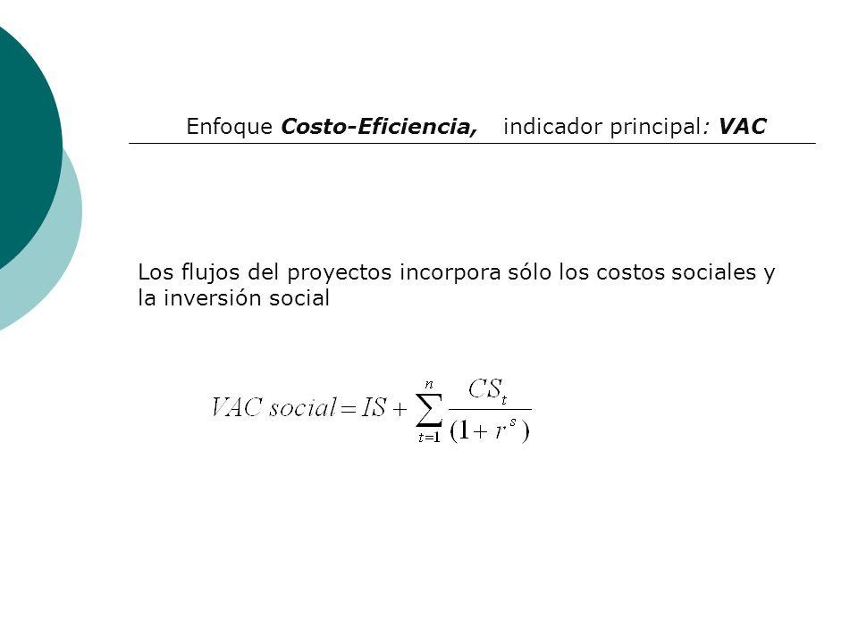 Enfoque Costo-Eficiencia, indicador principal: VAC
