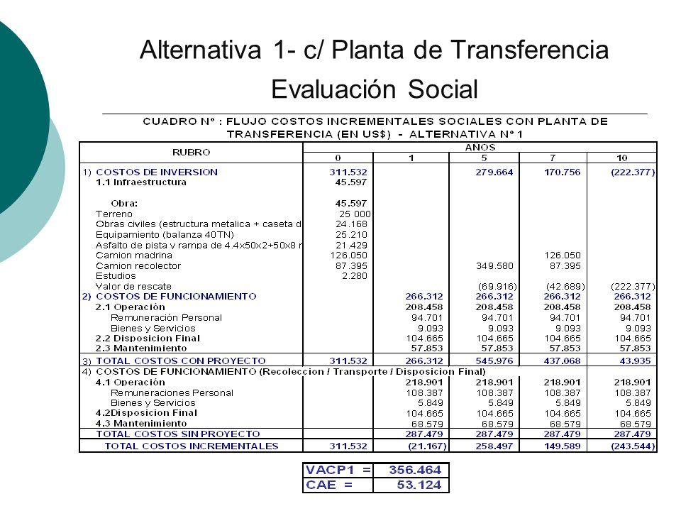 Alternativa 1- c/ Planta de Transferencia