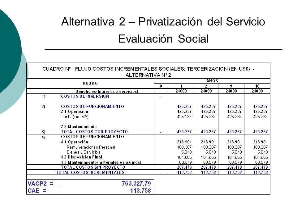 Alternativa 2 – Privatización del Servicio