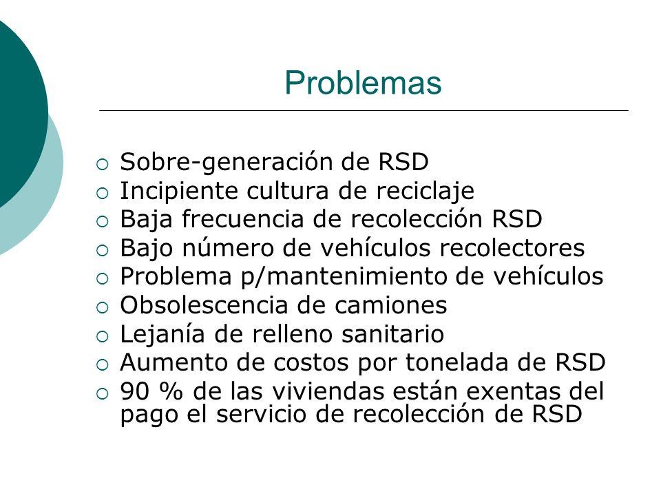 Problemas Sobre-generación de RSD Incipiente cultura de reciclaje