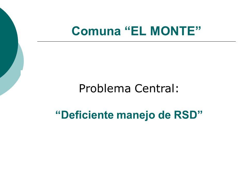 Deficiente manejo de RSD