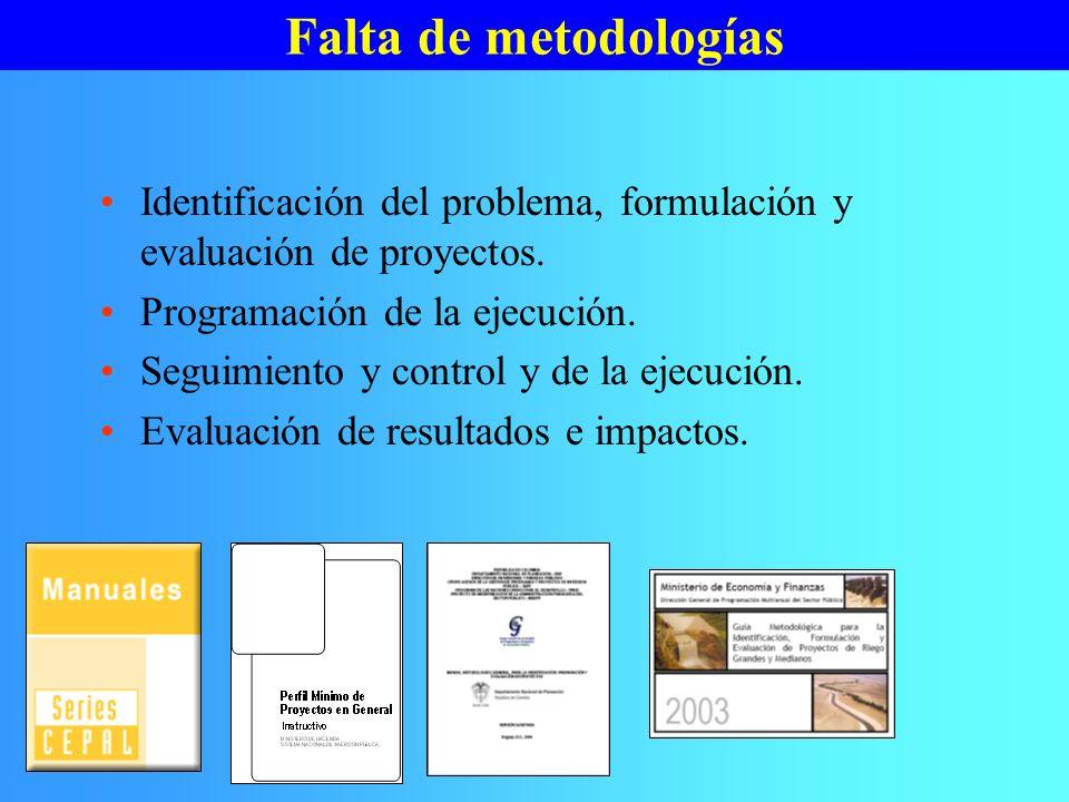 Falta de metodologíasIdentificación del problema, formulación y evaluación de proyectos. Programación de la ejecución.