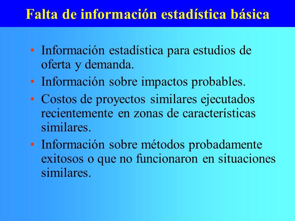 Falta de información estadística básica