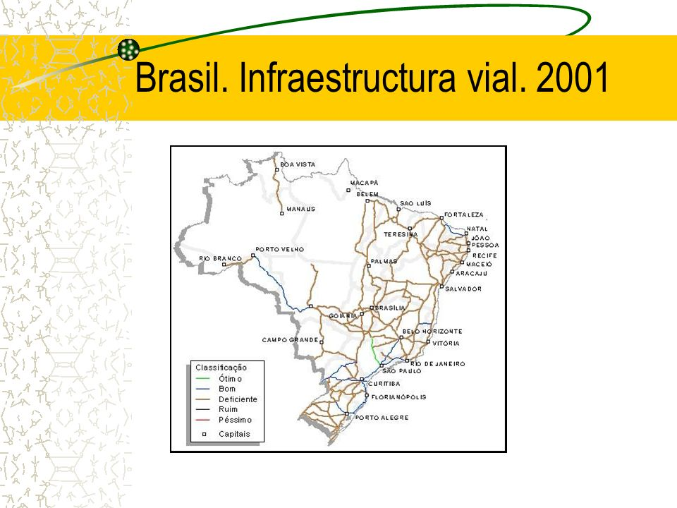 Brasil. Infraestructura vial. 2001