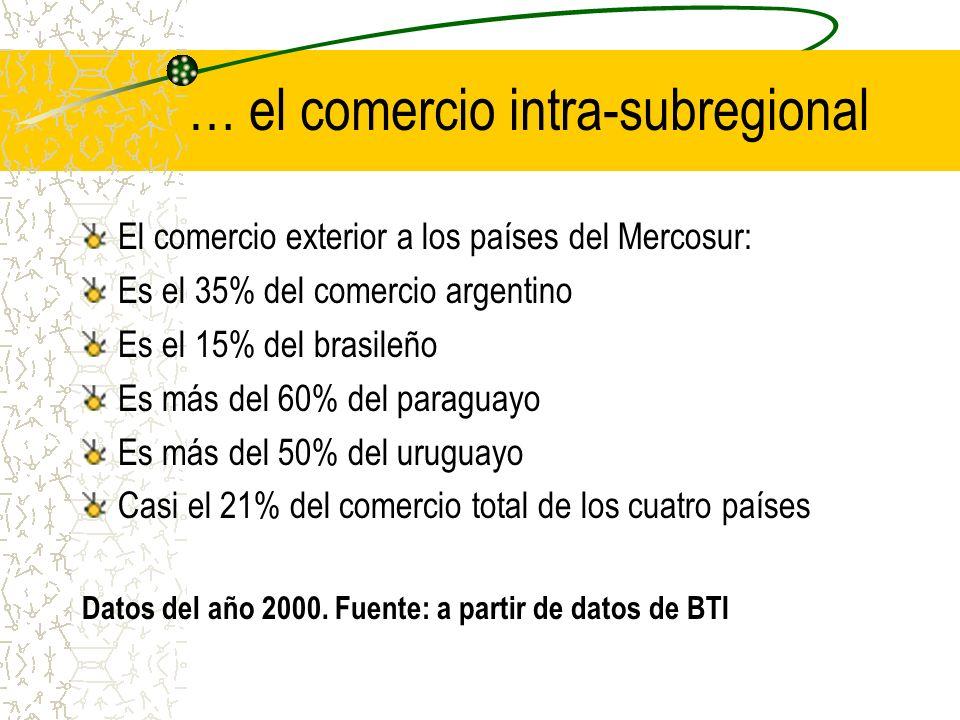 … el comercio intra-subregional
