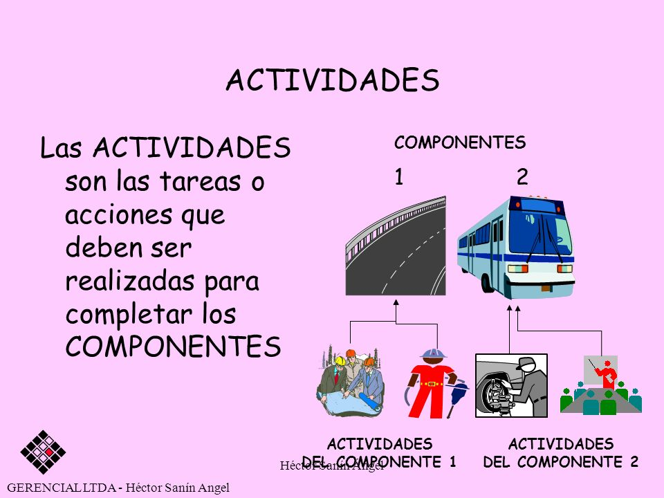 ACTIVIDADES Las ACTIVIDADES son las tareas o acciones que deben ser realizadas para completar los COMPONENTES.