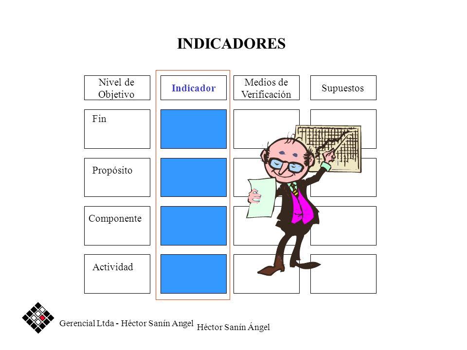 INDICADORES Nivel de Objetivo Indicador Medios de Verificación