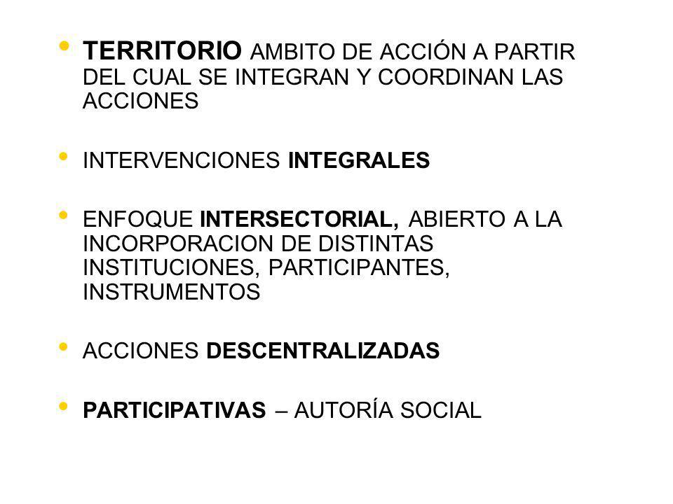 TERRITORIO AMBITO DE ACCIÓN A PARTIR DEL CUAL SE INTEGRAN Y COORDINAN LAS ACCIONES