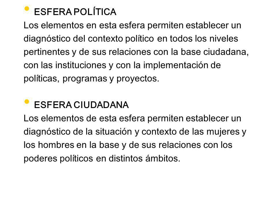 ESFERA POLÍTICA Los elementos en esta esfera permiten establecer un. diagnóstico del contexto político en todos los niveles.