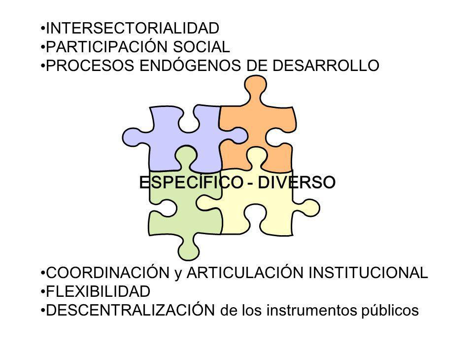 ESPECÍFICO - DIVERSO INTERSECTORIALIDAD PARTICIPACIÓN SOCIAL