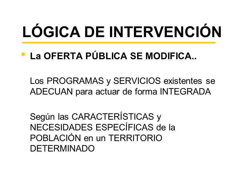 LÓGICA DE INTERVENCIÓN