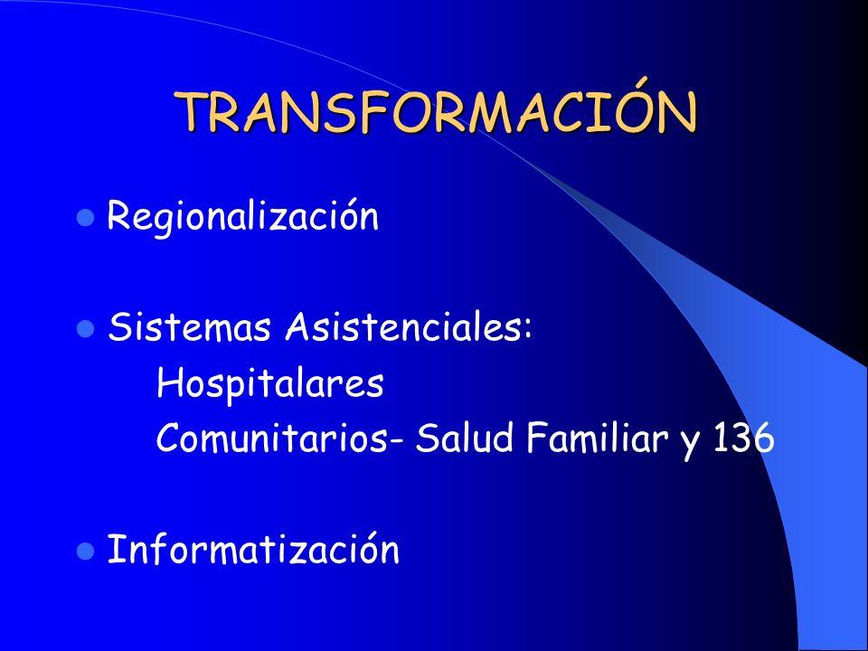 TRANSFORMACIÓN Regionalización Sistemas Asistenciales: Hospitalares