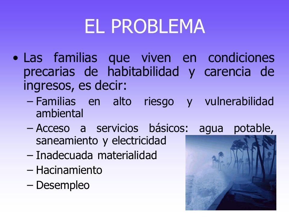 EL PROBLEMA Las familias que viven en condiciones precarias de habitabilidad y carencia de ingresos, es decir: