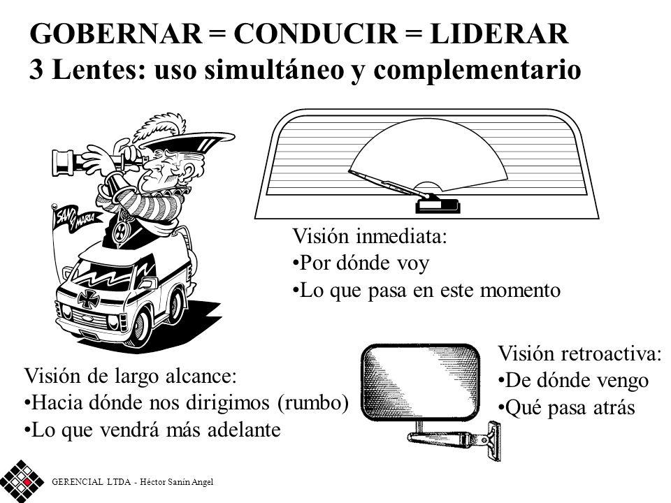 GOBERNAR = CONDUCIR = LIDERAR 3 Lentes: uso simultáneo y complementario