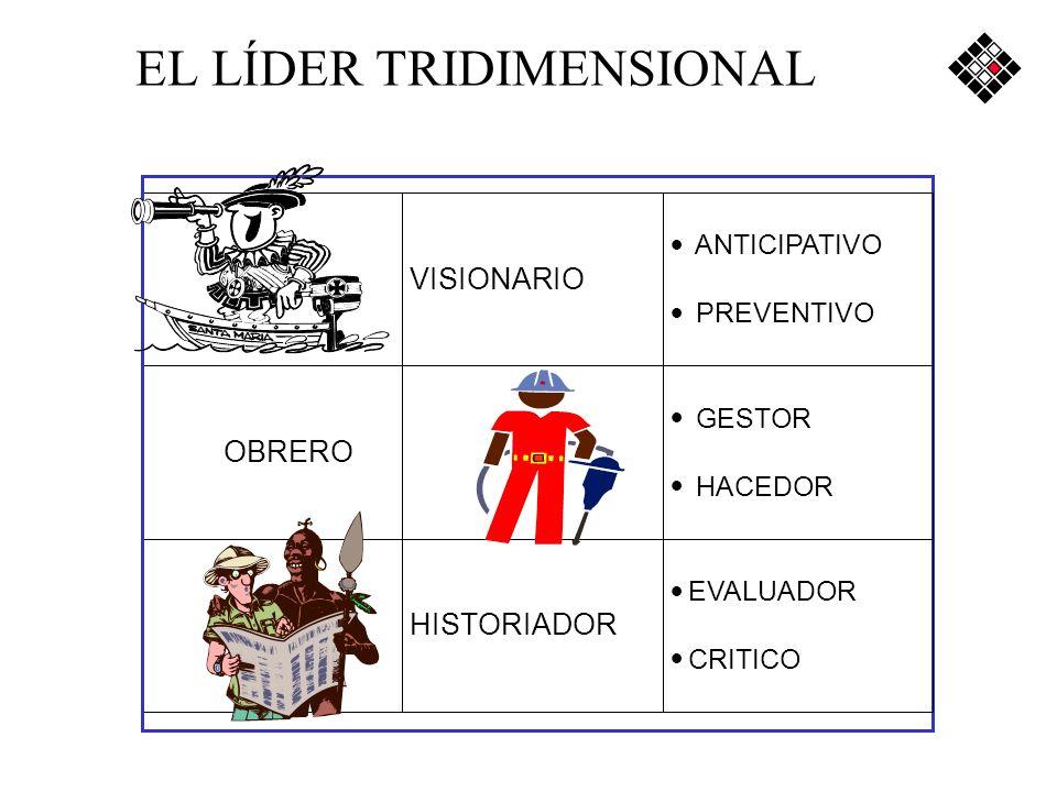 EL LÍDER TRIDIMENSIONAL