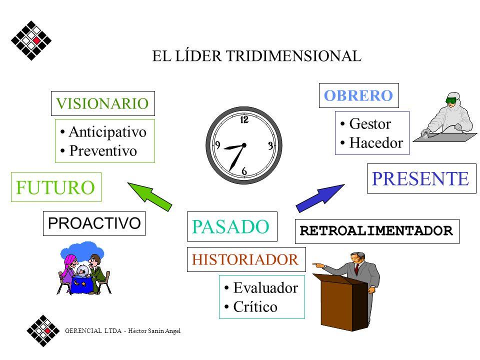 PRESENTE FUTURO PASADO EL LÍDER TRIDIMENSIONAL OBRERO VISIONARIO
