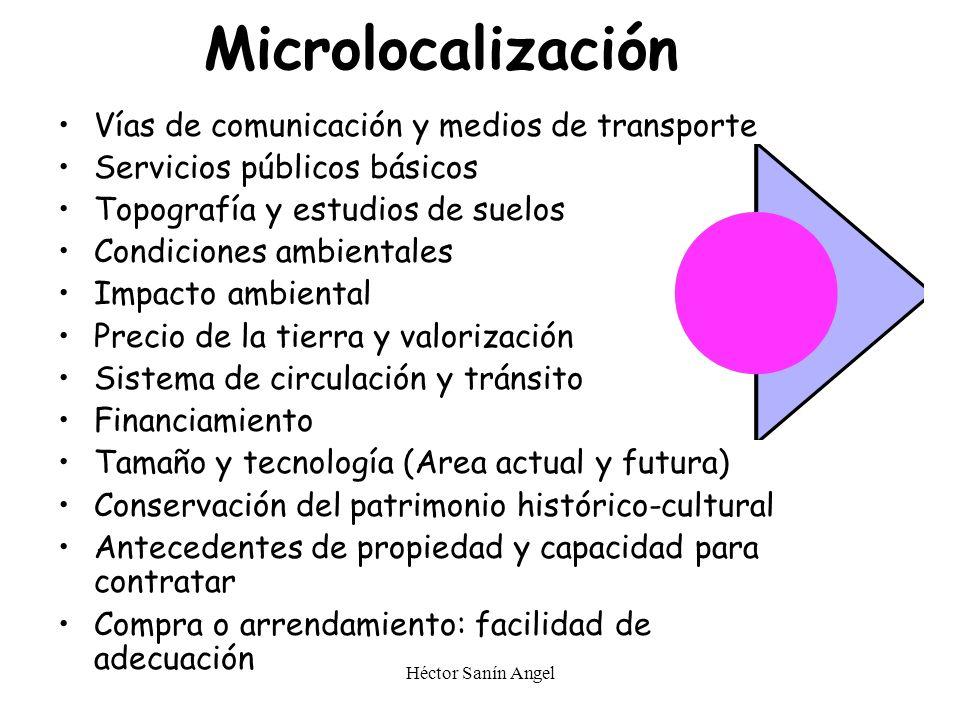 Microlocalización Vías de comunicación y medios de transporte