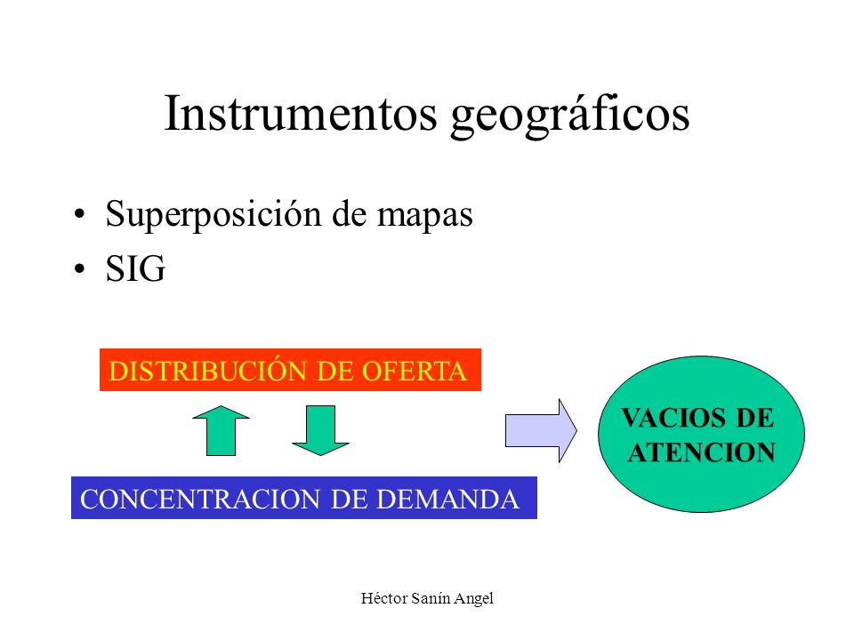 Instrumentos geográficos