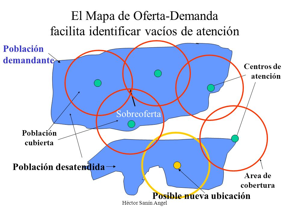 El Mapa de Oferta-Demanda facilita identificar vacíos de atención