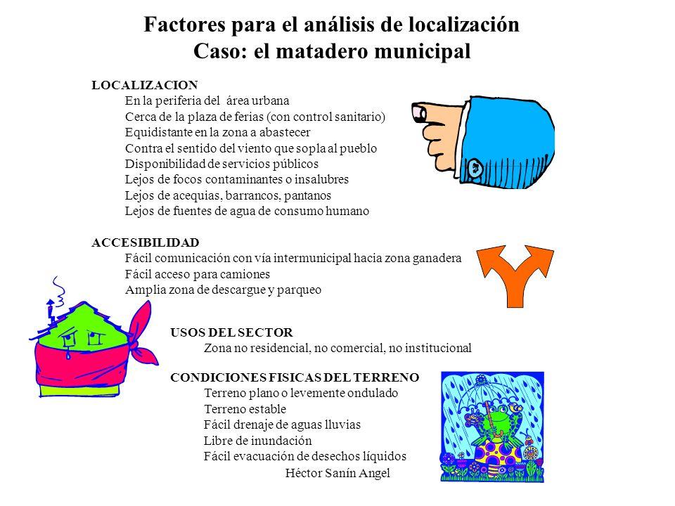Factores para el análisis de localización Caso: el matadero municipal