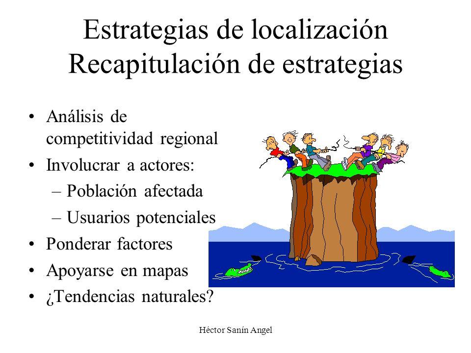 Estrategias de localización Recapitulación de estrategias