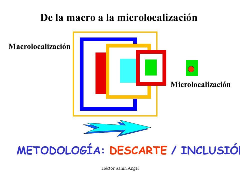 De la macro a la microlocalización