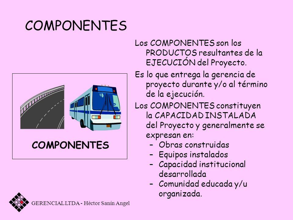 COMPONENTES COMPONENTES