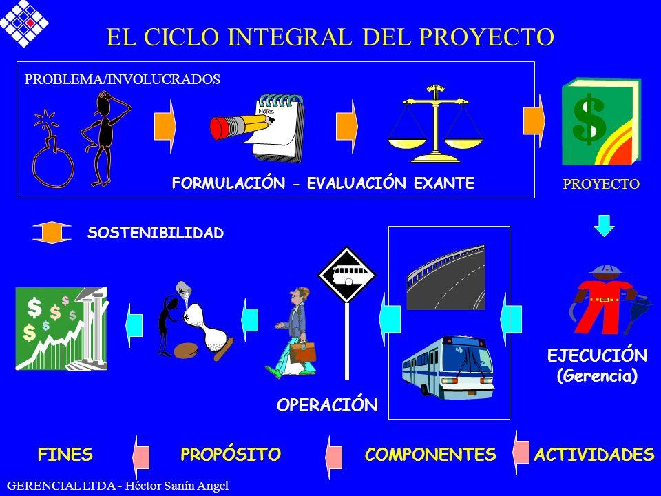 EL CICLO INTEGRAL DEL PROYECTO