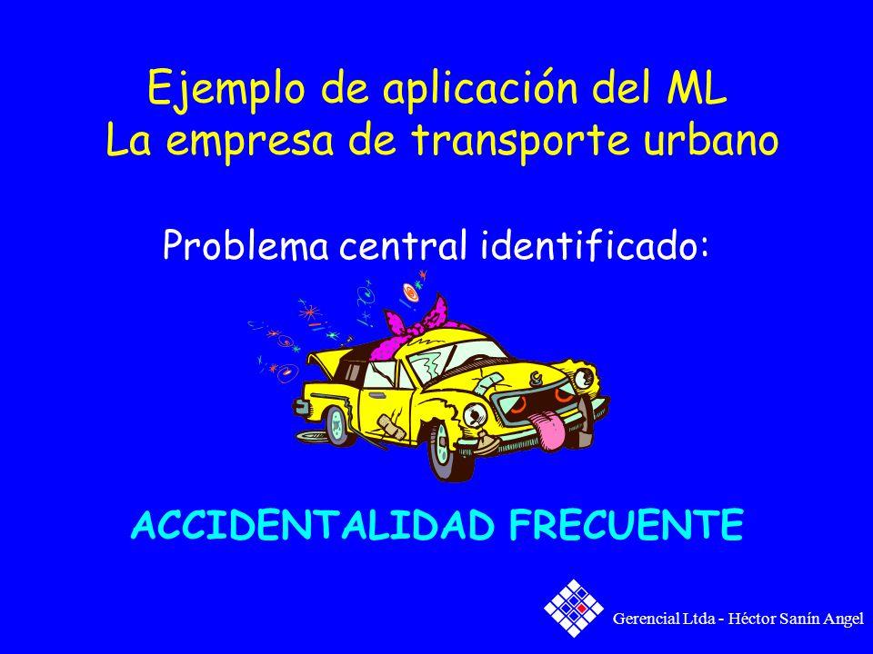 Ejemplo de aplicación del ML La empresa de transporte urbano