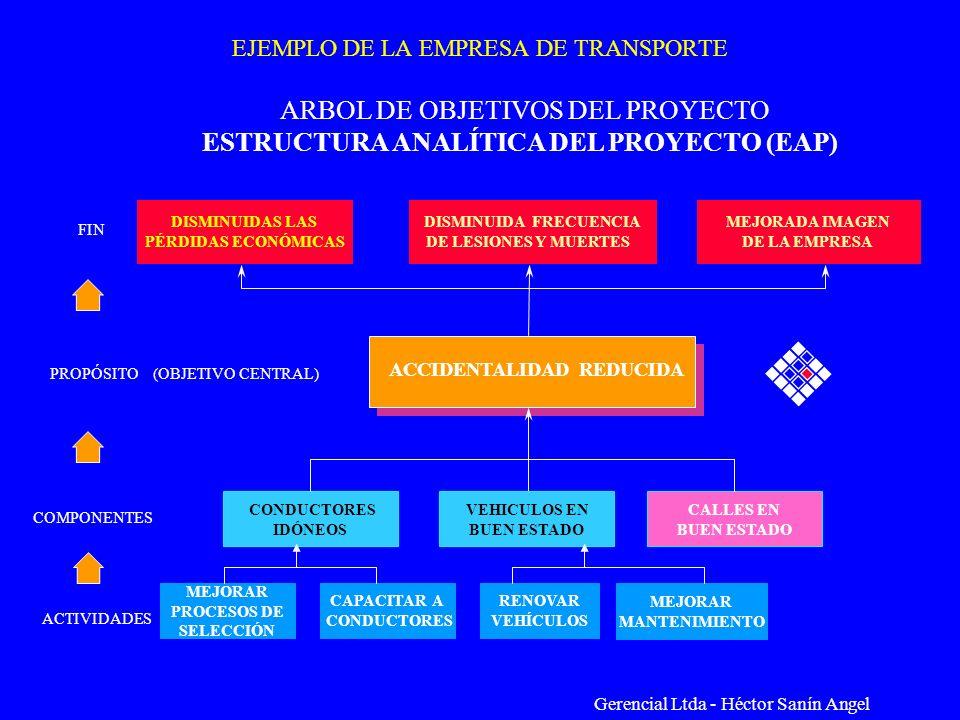 EJEMPLO DE LA EMPRESA DE TRANSPORTE