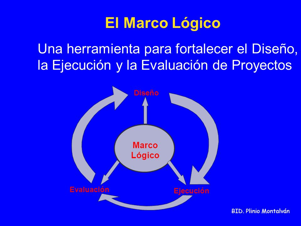 El Marco Lógico Una herramienta para fortalecer el Diseño, la Ejecución y la Evaluación de Proyectos.