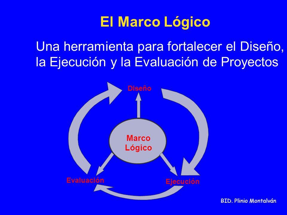 El Marco LógicoUna herramienta para fortalecer el Diseño, la Ejecución y la Evaluación de Proyectos.