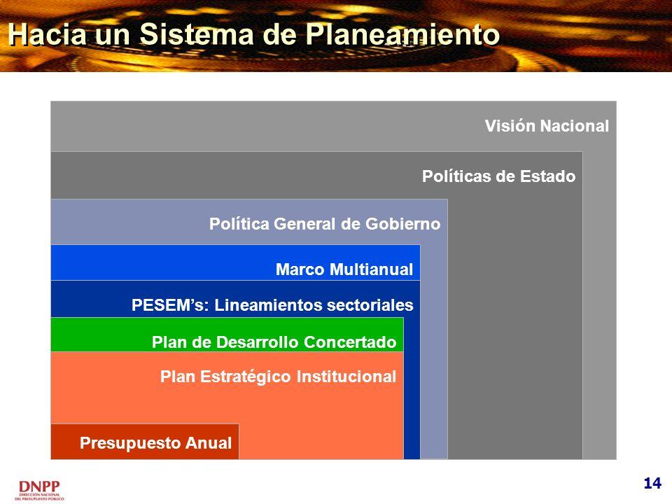 Hacia un Sistema de Planeamiento