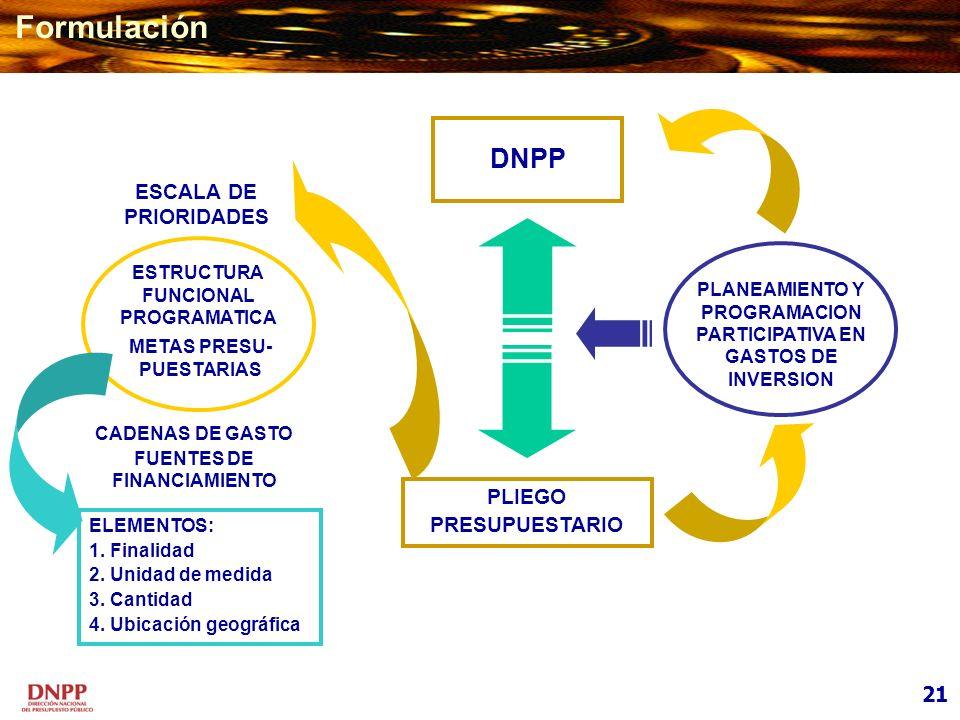Formulación DNPP ESCALA DE PRIORIDADES PLIEGO PRESUPUESTARIO 21