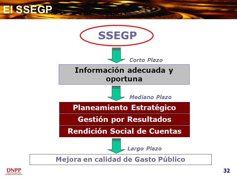 El SSEGP SSEGP SSEGP Información adecuada y oportuna