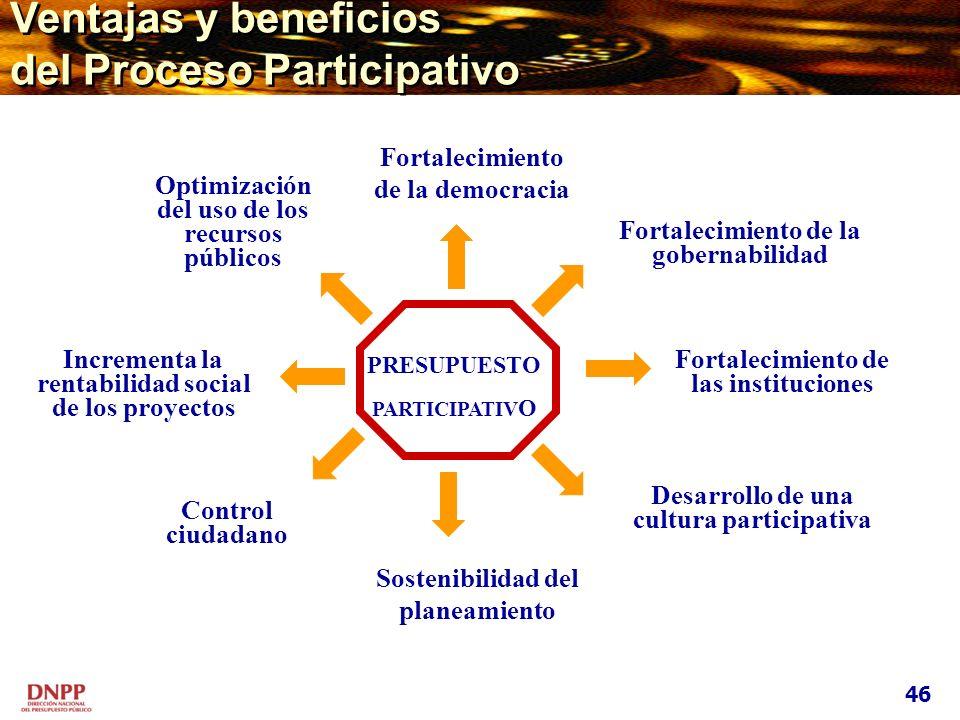 Ventajas y beneficios del Proceso Participativo