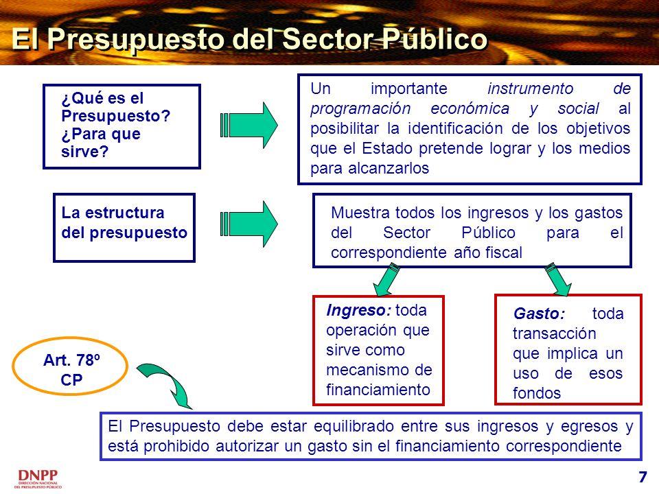 El Presupuesto del Sector Público